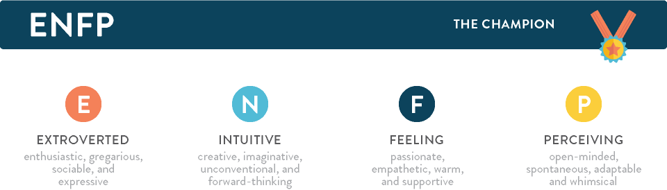 enfp dating site For an infp, relationships may be less numerous but those that are formed are often long-lasting this myers-briggs personality is defined as primarily being.