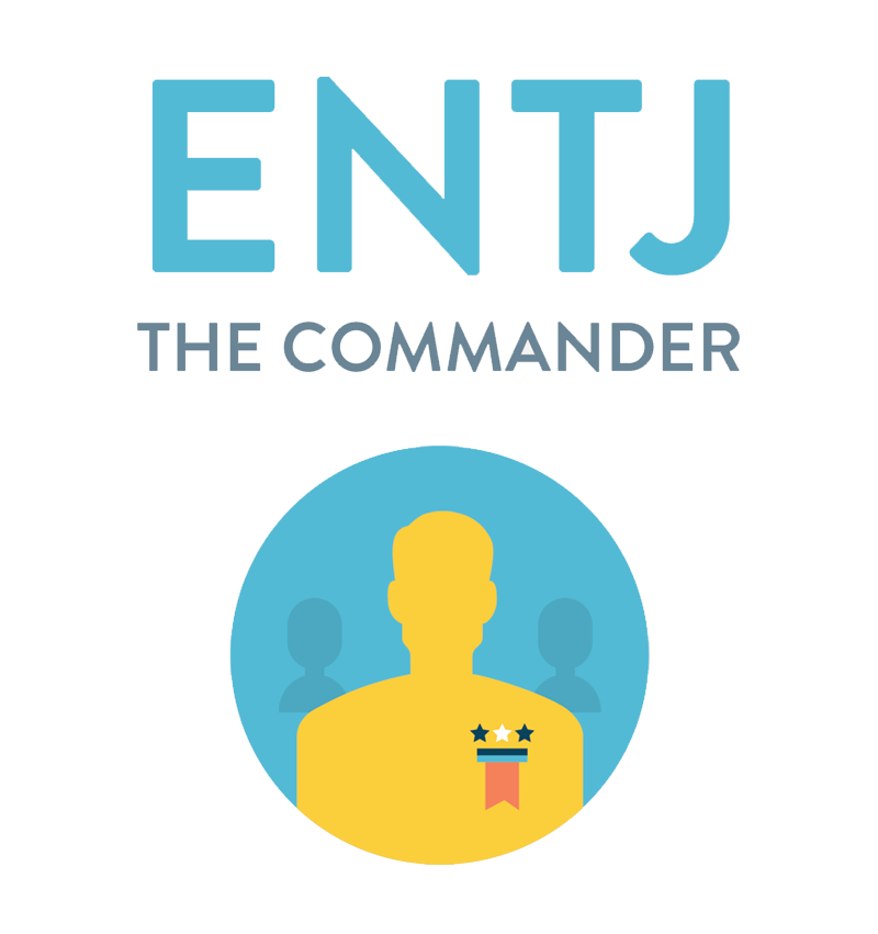 esfj dating entj Entj relationships can be full of such wonderful potential for a partner who fits the bill this myers-briggs persona is characterized as being extraverted.